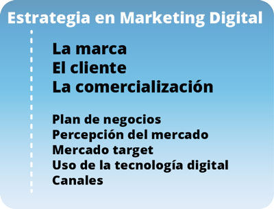 estrategiasMarketing